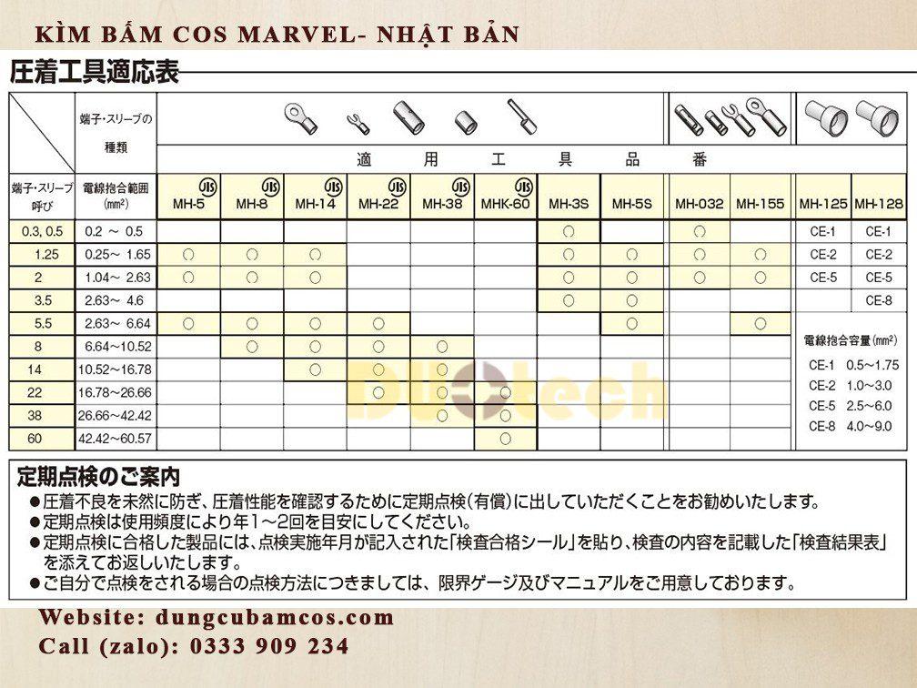 Kìm bấm cos Marvel NH-14